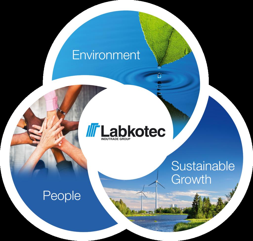 Sustainability at Labkotec