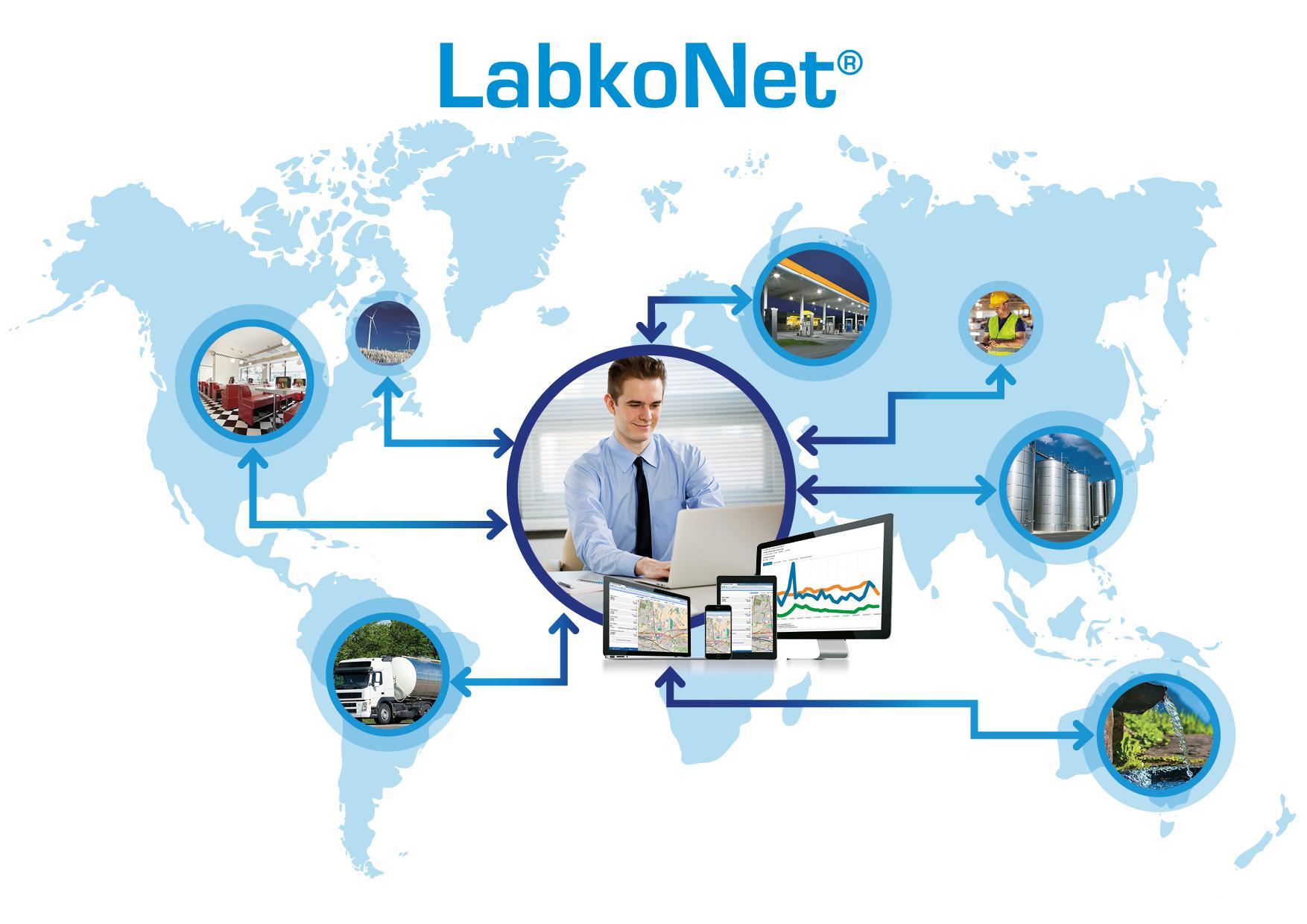 LabkoNet